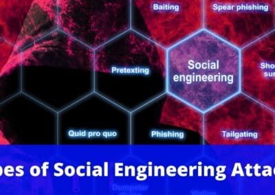 5 Types of Social Engineering Attacks and How to Prevent Them